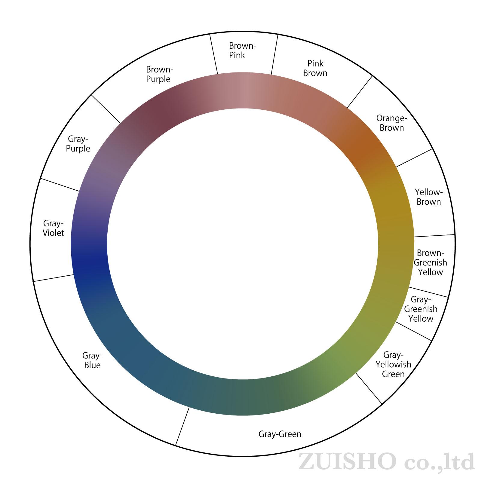 GIAのカラーダイヤモンドグレーディングで使用する暗い色調のカラーチャート