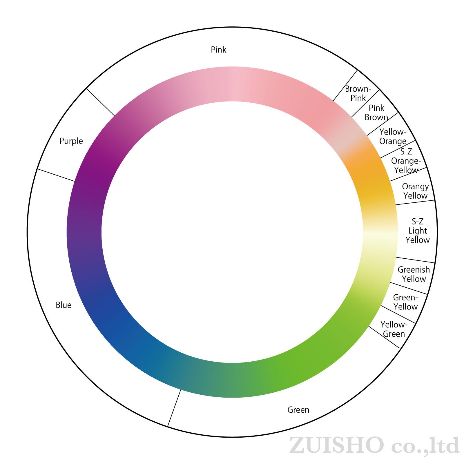 GIAのカラーダイヤモンドグレーディングで使用する明るい色調のカラーチャート